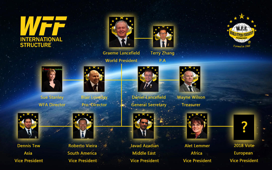 WFF Int Family Tree